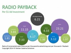 Radio_Payback_Graphic_3.14